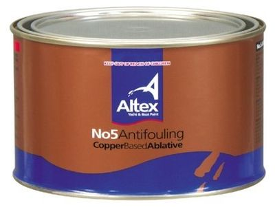 Copper based anti fouling